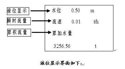 明渠式超声波流量计选型